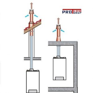 Вертикальный дымоход для газовых котлов
